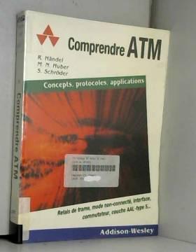 Comprendre ATM