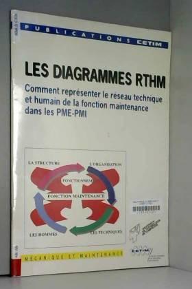 LES DIAGRAMMES RTHM :...