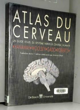 Atlas du cerveau